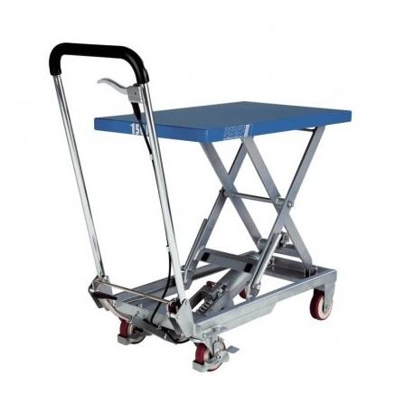 HX Plattformwagen, verfahrbar mit Einfachschere  PFAFF silberblau