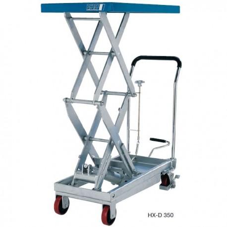 HX-D Scissor elevating platform, mobile with double scissor PFAFF silberblau